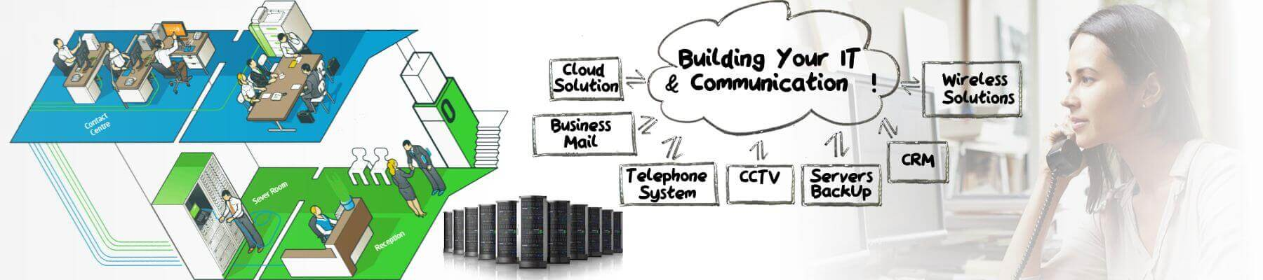 IT Solution - Telephone System Dubai